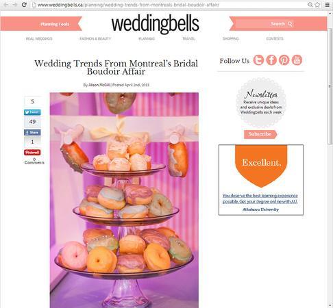 Bridal Boudoir Affair 2013 - Weddingbells Blog March 2013
